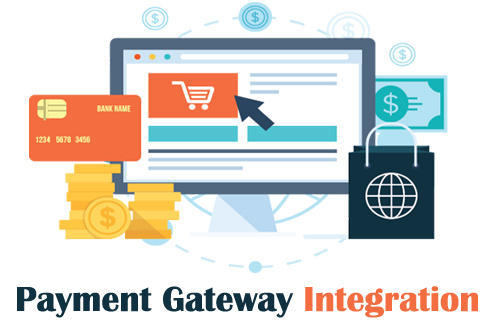 ecommerce web designing in trichy