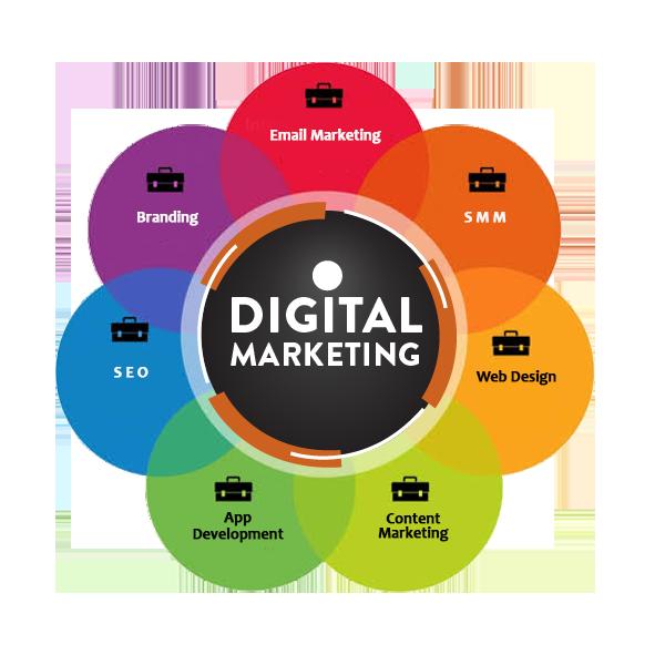 digital markeitng in tirunelveli