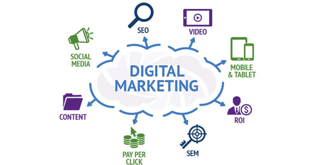 digital marketing in Sulur