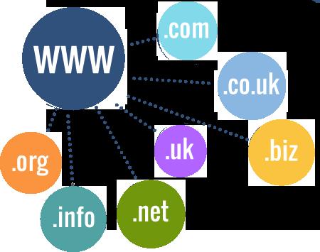 web hosting in Mannargudi