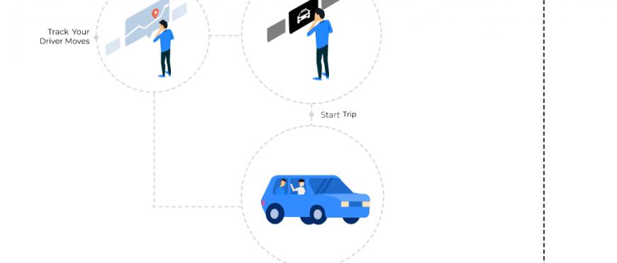 Screenshot_2020-01-06 Uber Clone Uber Clone Script Uber Like App – Trioangle(2)
